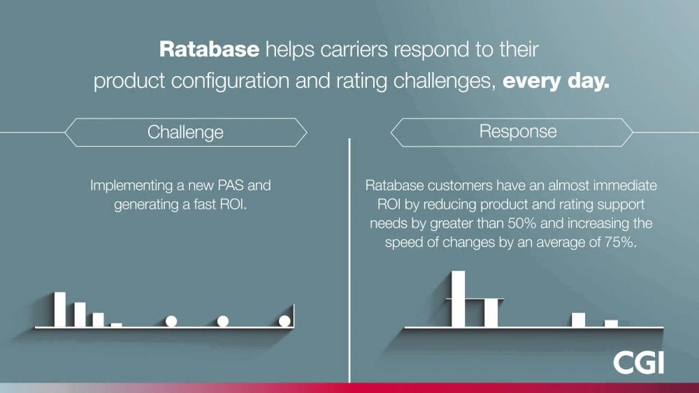 CGI Ratabase: Transforming Insurance Rating