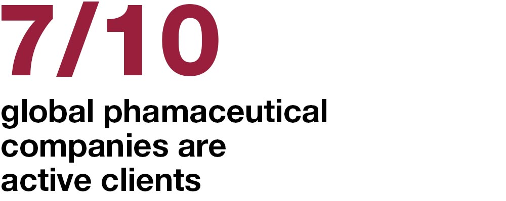 7 out of 10 global pharmaceutical companies are clients