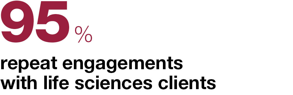 95 percent repeat engagements with life sciences clients