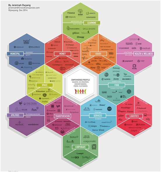 collaborative-economy_image_john_hicklin
