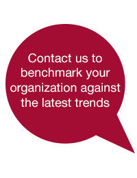 Contact us to benchmark your organization against the latest trends