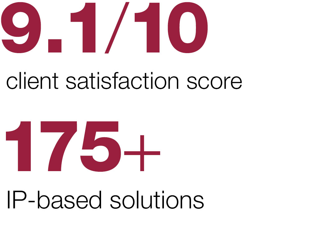 CGI has a client satisfaction score of 9.1/10