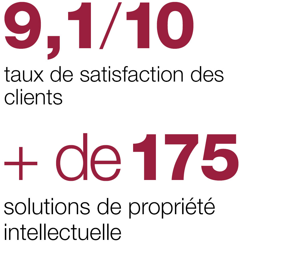 9,1/10 taux de satisfaction des clients