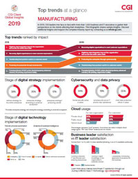 Download the Manufacturing infographic