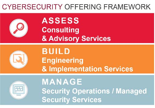 cgi-cybersecurity-framework