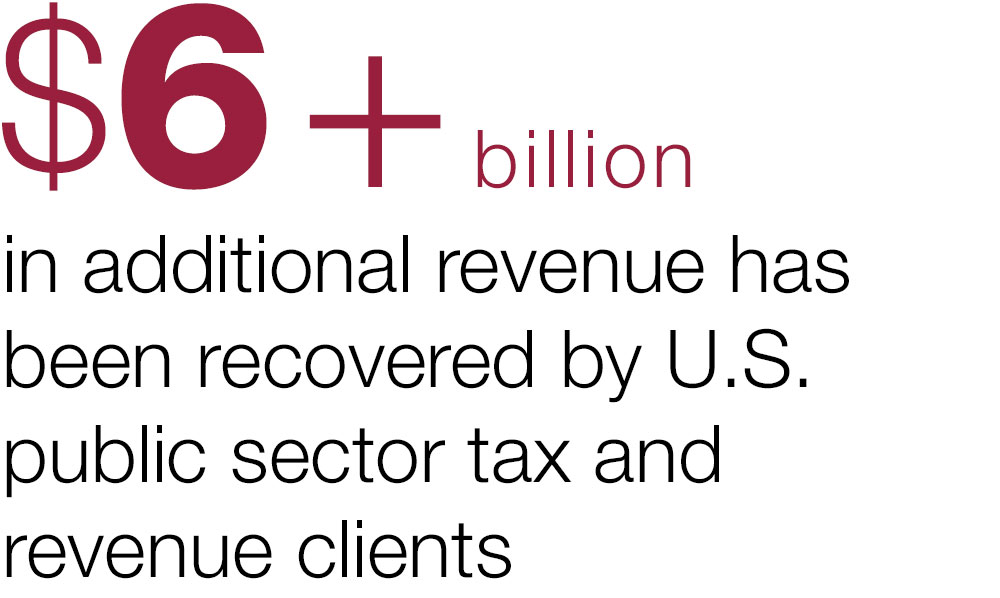 U.S. tax recoveries statistic