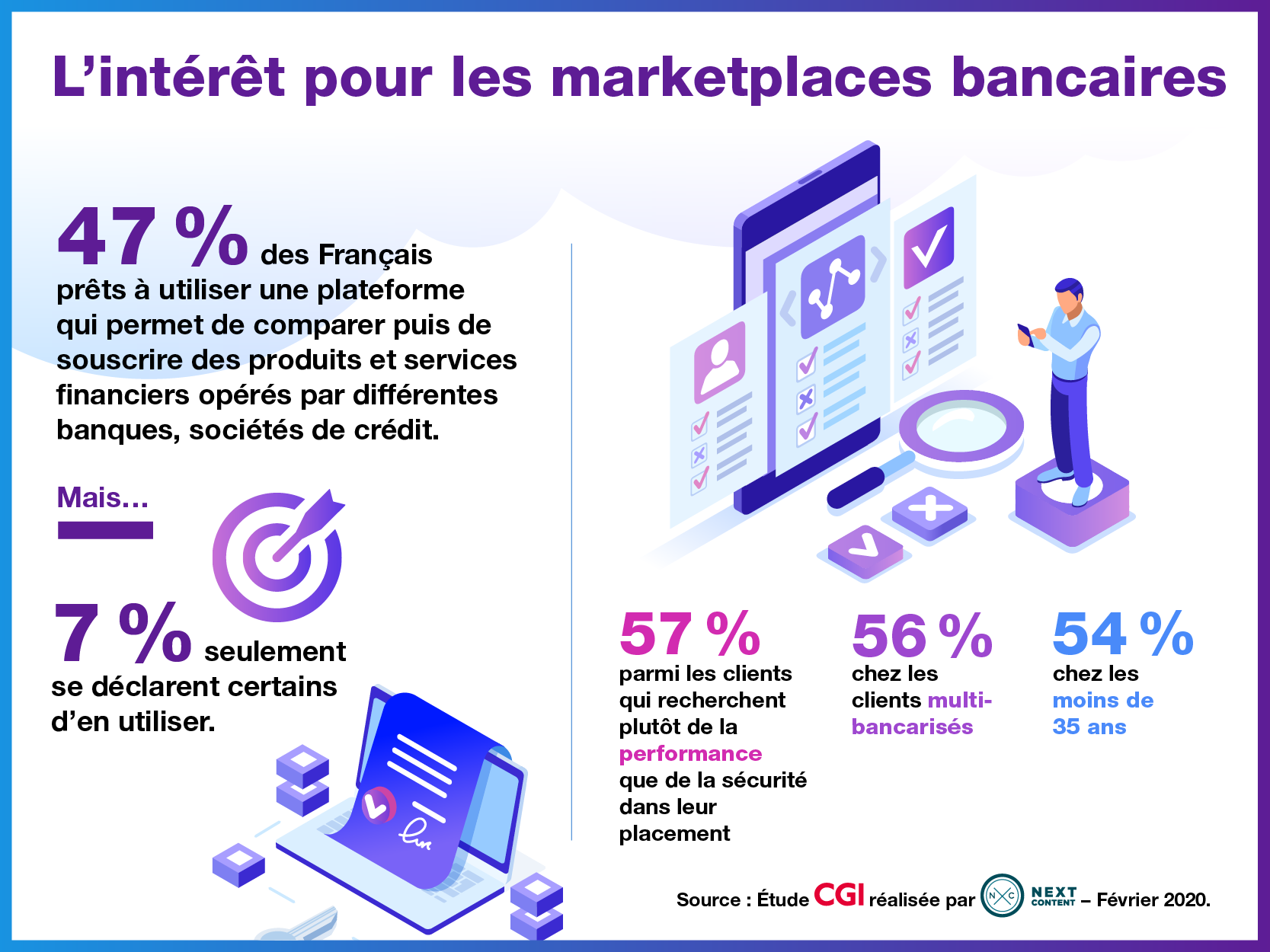 Infographie In Banque #2 pour CGI