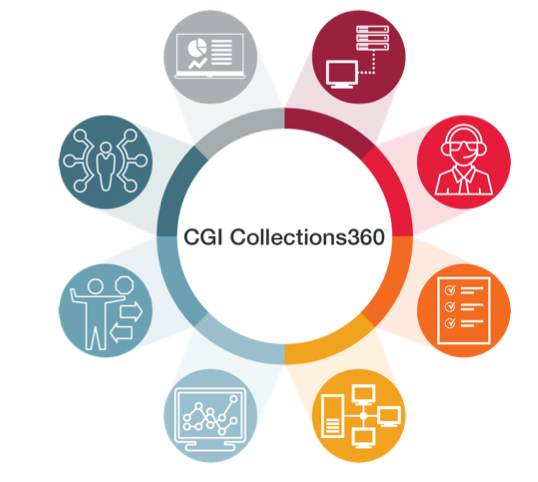 CGI Collections 360