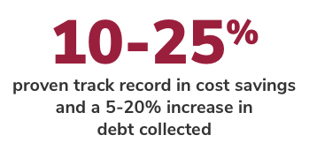 10-25% proven track record in cost savings and a 5-20% increase in debt collected
