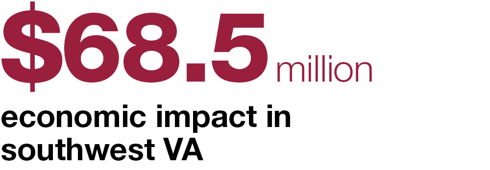 economic-impact-in-southwest-va.jpg