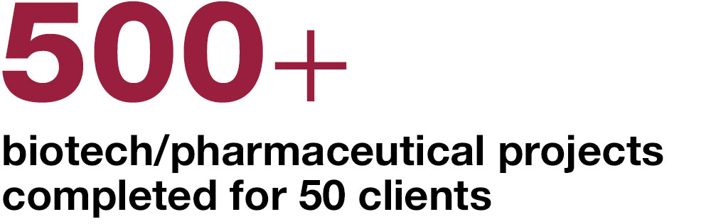 500+ biotech/pharmaceutical  projects completed for 50 clients