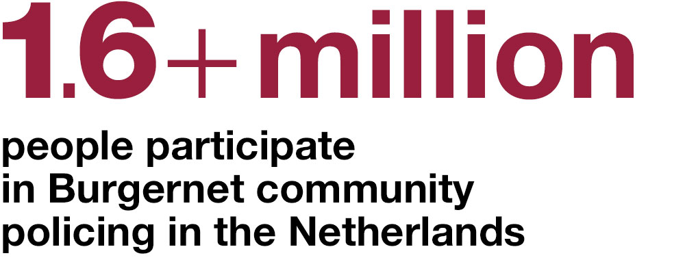 1.6+ million people participate in Burgernet community policing in the Netherland