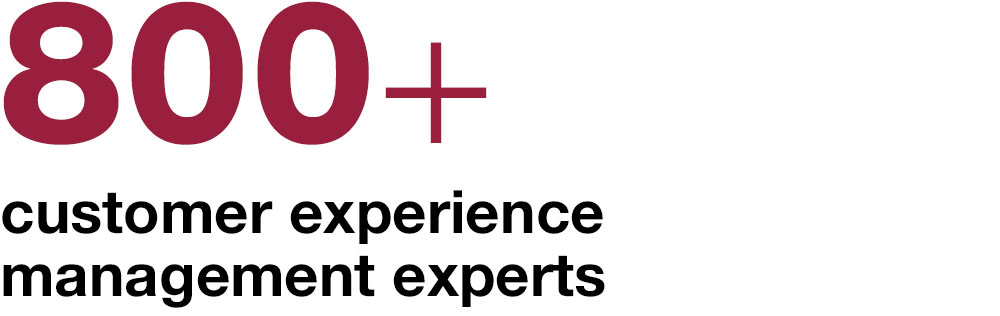 800+ customer experience management experts