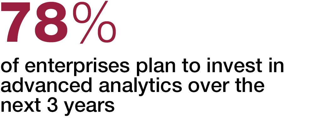 78% of enterprises plan to invest in advanced analytics over the next 3 years