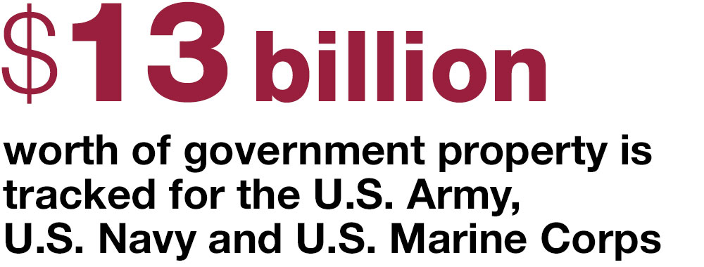 $13 billion worth of government  property is tracked for the  U.S. Army, U.S. Navy and  U.S. Marine Corps