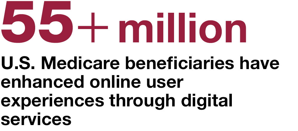 55+ million U.S. Medicare beneficiaries  have enhanced online user  experiences through digital  services
