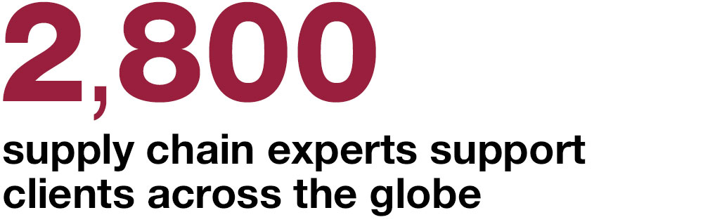 2,800 supply chain experts  support clients across the globe