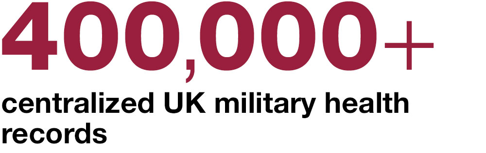 400,000+ centralized UK military health records