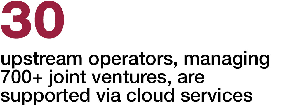 30 upstream operators,  managing 700+ joint ventures, are supported via cloud services