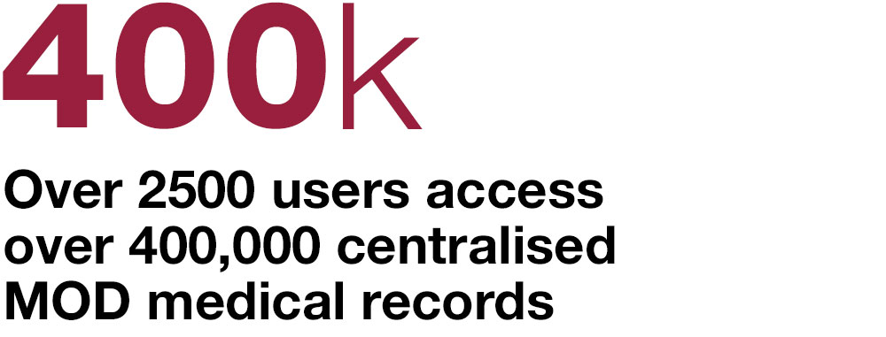 400k Over 2500 users access over 400,000 centralised MOD medical