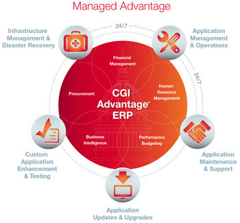 Cgi Managed Advantage