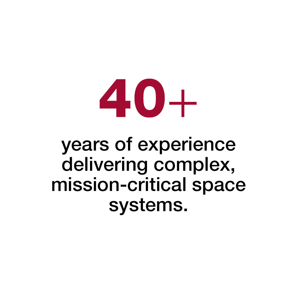 40+ years delivering complex, mission-critical space systems