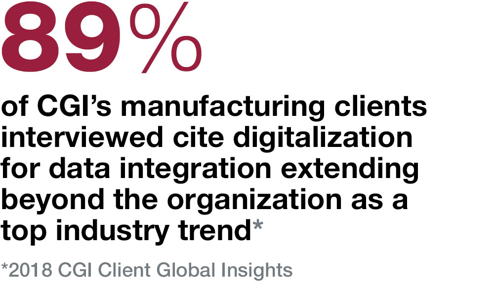 89% of CGI's manufacturing clients interviewed cite  digitalization for data integration extending beyond the organization as a top industry trend