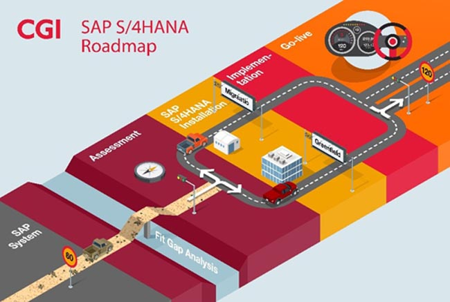 S/4HANA roadmap