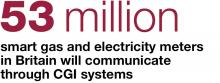 53 million smart gas and electricity meters in Britain will communicate with CGI systems