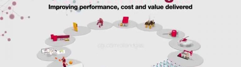 CGI in Oil and Gas, Improving performance, cost and value delivered